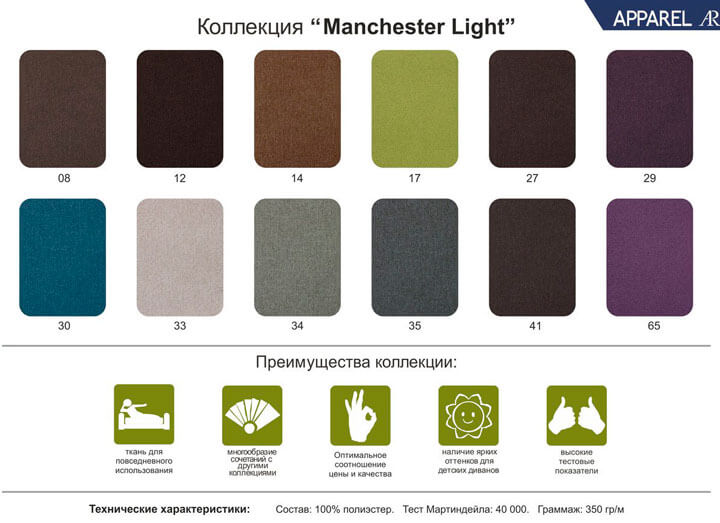 Ткань Манчестер Лайт для кухни